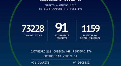 BOLLETTINO DELLA REGIONE CALABRIA DEL 06/06/2020