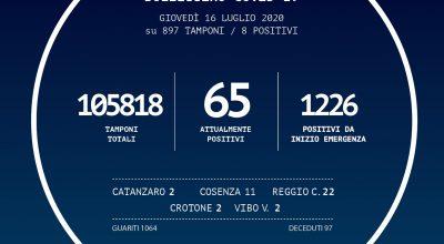 BOLLETTINO DELLA REGIONE CALABRIA 16/07/2020