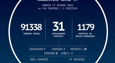 BOLLETTINO DELLA REGIONE CALABRIA DEL 27/06/2020