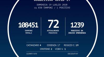 BOLLETTINO DELLA REGIONE CALABRIA DEL 19/07/2020