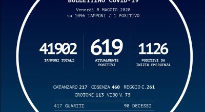 BOLLETTINO DELLA REGIONE CALABRIA DEL 08/05/2020