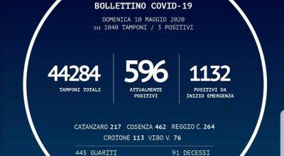 BOLLETTINO DELLA REGIONE CALABRIA DEL 10/05/2020