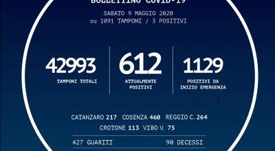 BOLLETTINO DELLA REGIONE CALABRIA DEL 09/05/2020