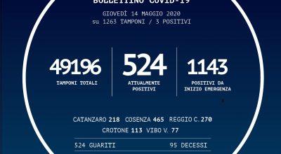 BOLLETTINO DELLA REGIONE CALABRIA DEL 14/05/2020