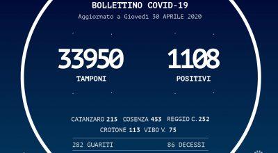 BOLLETTINO DELLA REGIONE CALABRIA DEL 30/04/2020