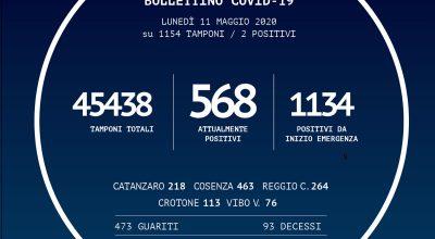 BOLLETTINO DELLA REGIONE CALABRIA DEL 11/05/2020