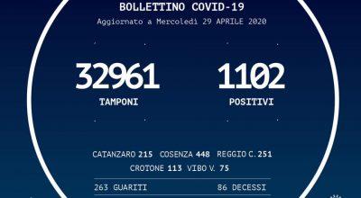 BOLLETTINO DELLA REGIONE CALABRIA DEL 29/04/2020