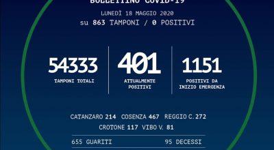 BOLLETTINO DELLA REGIONE CALABRIA DEL 18/05/2020