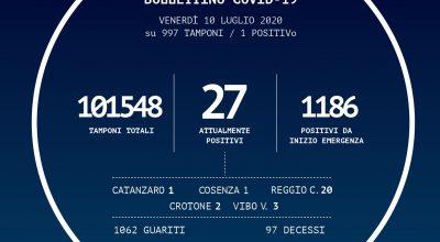BOLLETTINO DELLA REGIONE CALABRIA DEL 10/07/2020