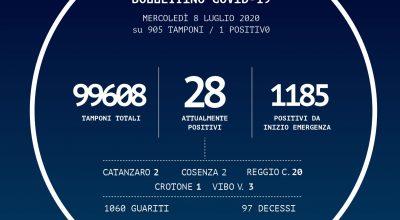BOLLETTINO DELLA REGIONE CALABRIA DEL 08/07/2020