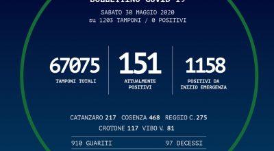 BOLLETTINO DELLA REGIONE CALABRIA DEL 30/05/2020