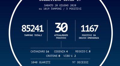 BOLLETTINO DELLA REGIONE CALABRIA DEL 20/06/2020