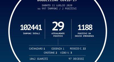 BOLLETTINO DELLA REGIONE CALABRIA DEL 11/07/2020