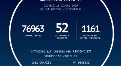 BOLLETTINO DELLA REGIONE CALABRIA DEL 11/06/2020