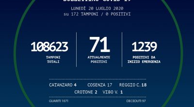 BOLLETTINO DELLA REGIONE CALABRIA DEL 20/07/2020