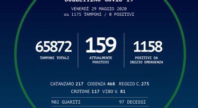 BOLLETTINO DELLA REGIONE CALABRIA DEL 29/05/202