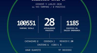 BOLLETTINO DELLA REGIONE CALABRIA DEL 09/07/2020