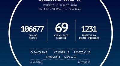 BOLLETTINO DELLA REGIONE CALABRIA DEL 17/07/2020