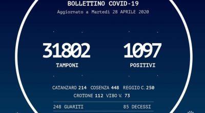 BOLLETTINO DELLA REGIONE CALABRIA DEL 28/04/2020