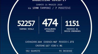 BOLLETTINO DELLA REGIONE CALABRIA DEL 16/05/2020
