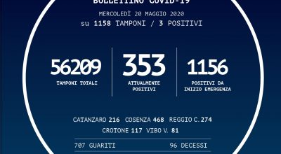 BOLLETTINO DELLA REGIONE CALABRIA DEL 20/05/2020